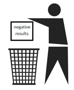 should I publish negative data